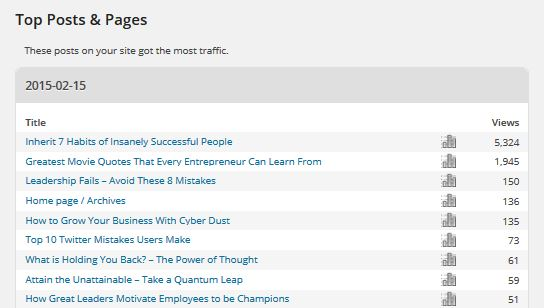 Increase Blog Traffic - Concept to 30K Views in 90 Days - 7 habits stats - In Wealth and Health