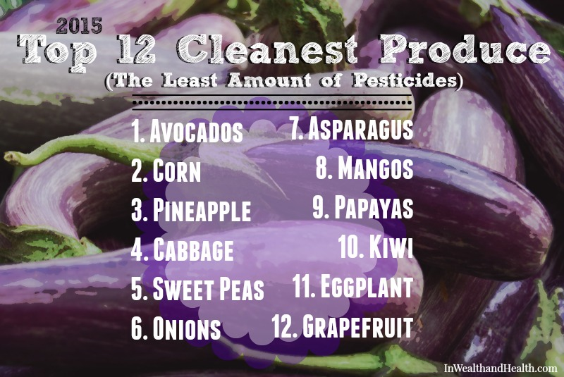 Top 12 cleanest produce