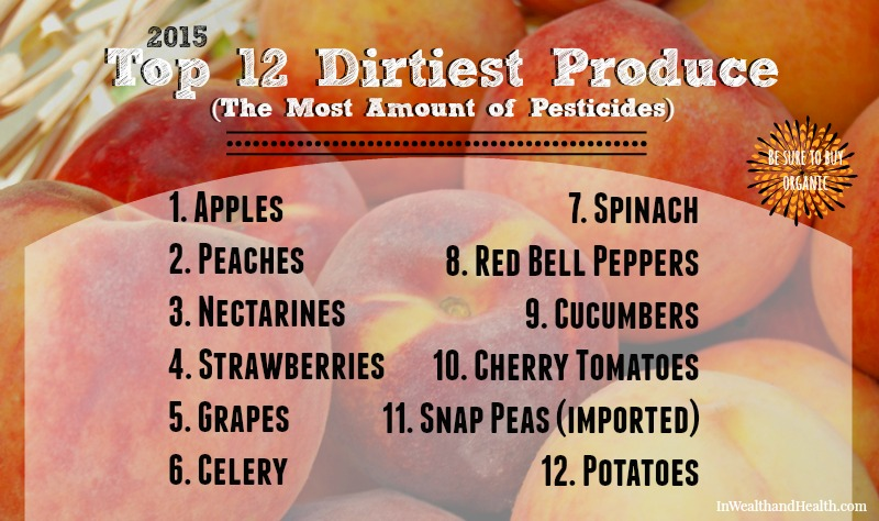 Dirtiest produce