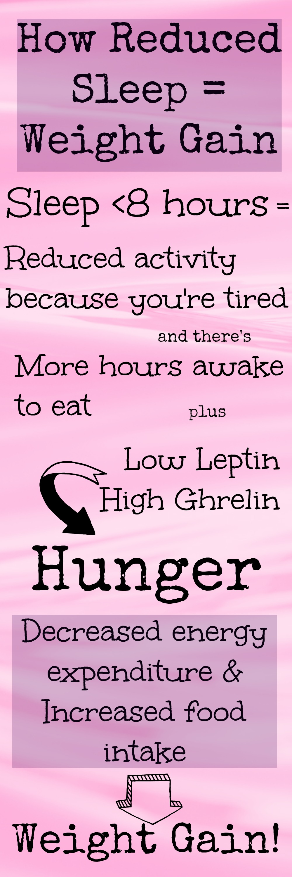 sleep and weight gain